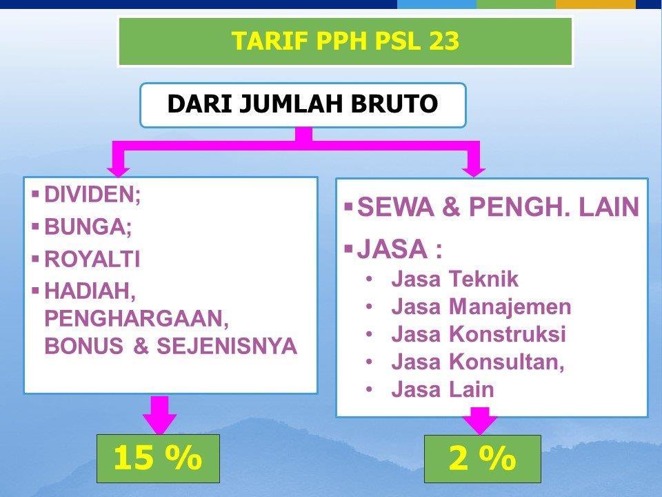 objek pajak pph pasal 23 dan tarifnya